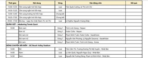 Lịch thi đấu Asiad 2018 ngày hôm nay 198 của đoàn TTVN hình ảnh