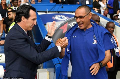 HLV Sarri phát biểu trận Chelsea vs Arsenal chiến thắng hình ảnh