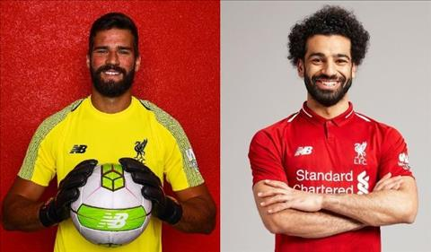 Salah va Alisson cua Liverpool