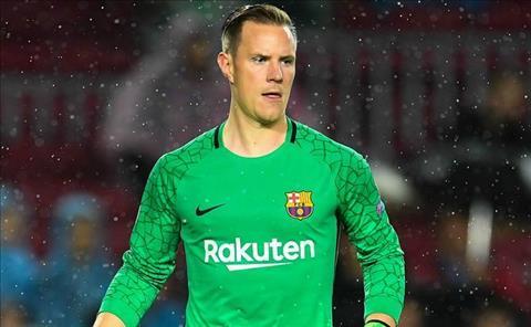 Thủ môn Stegen Barca bị HLV Valverde chỉnh đốn vì thói lộng ngôn hình ảnh