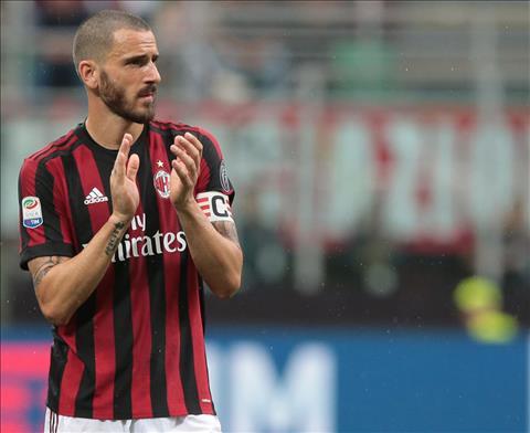 Bonucci tro lai Juventus chi sau mot mua giai ra di