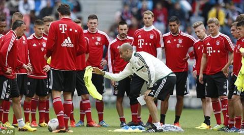 Pep Guardiola tiep tuc phuong phap da xay dung o Barca B o Bayern Munich roi Man City.