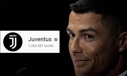 Kỷ lục của Juventus trên Youtube được thiết lập nhờ Ronaldo hình ảnh