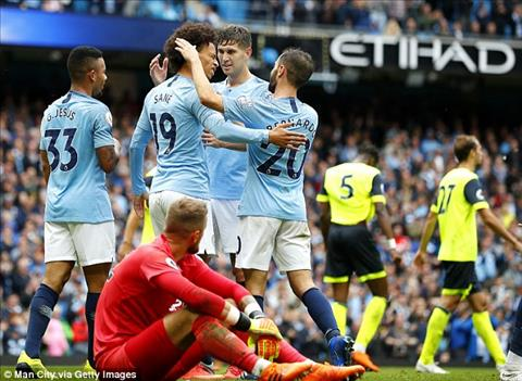 Nhận định Wolves vs Man City (18h30 ngày 258) - vòng 3 NHA hình ảnh