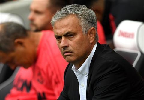 HLV kỳ cựu lý giải tại sao MU không ủng hộ Mourinho hình ảnh