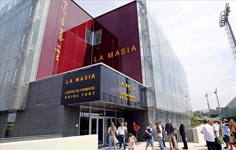 La Masia 2.0 va La Masia 360 la du an moi cua Barcelona.