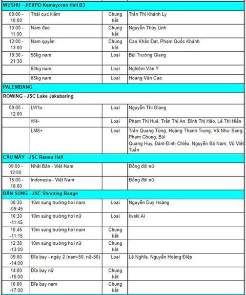 Lịch thi đấu Asiad 2018 ngày hôm nay 208 của đoàn TTVN hình ảnh