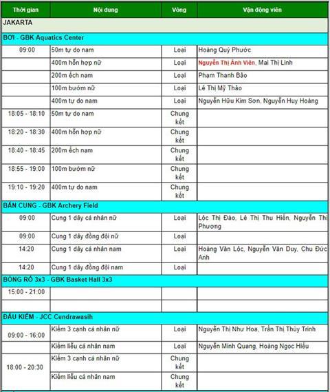 TRỰC TIẾP ASIAD 2018 ngày hôm nay 218 Dương Thúy Vi chỉ có HCĐ Wushu hình ảnh 3