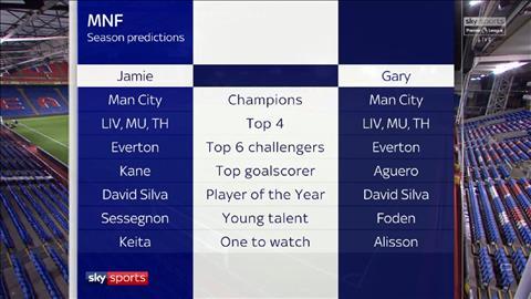 Gary Neville và Jamie Carragher dự đoán Premier League 201819 hình ảnh