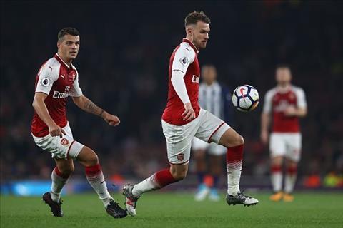 Tien ve Arsenal