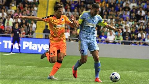 Nhận định APOEL vs Astana 00h00 ngày 248 Europa League 201819 hình ảnh