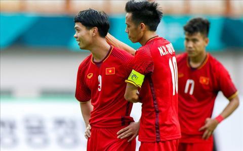 Nhan dinh Olympic Viet Nam vs Olympic Bahrain