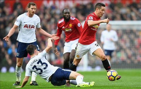 M.U vs Tottenham Herrera va Davies