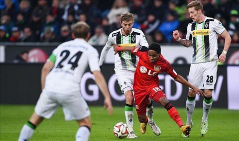 Gladbach vs Leverkusen 20h30 ngày 235 Bundesliga 201920 hình ảnh