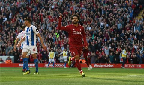 Những thống kê đáng nhớ sau trận Liverpool 1-0 Brighton hình ảnh