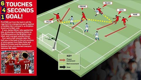 Dư âm trận đấu Liverpool vs Brighton Bóng dáng nhà vô địch! hình ảnh