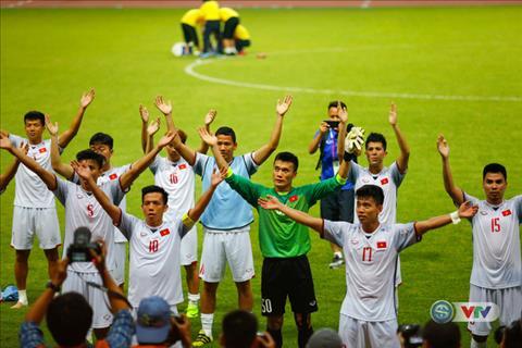 Olympic Viet Nam
