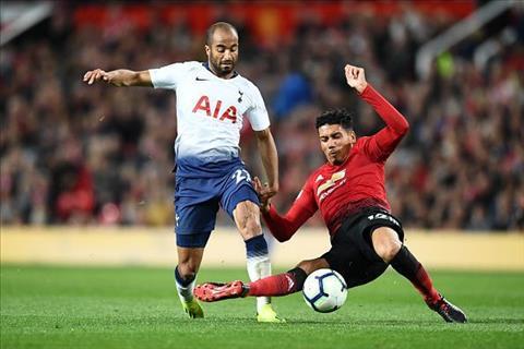 3 cầu thủ MU gây thất vọng lớn nhất trước Tottenham hình ảnh