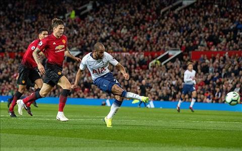 Lucas ghi ban cho Tottenham truoc M.U