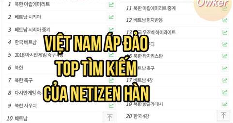 Anh chup man hinh top nhung tu khoa duoc tim kiem nhieu nhat tren trang Naver (nguon: hoi fandom Owker)