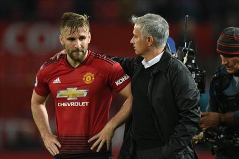 Luke Shaw ủng hộ Mourinho, thừa nhận MU chơi quá tồi hình ảnh