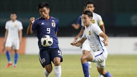 Trực tiếp U23 Nhật Bản vs U23 UAE xem bóng đá nam Asiad 2018 hình ảnh
