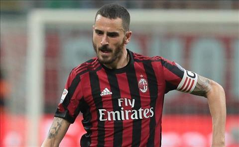 Bonucci that bai o Milan