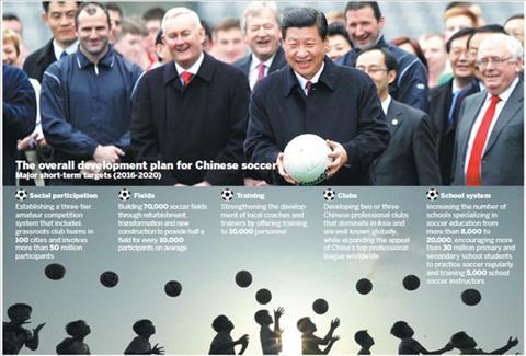 Vì sao các nhà đầu tư Trung Quốc rút khỏi bóng đá châu Âu hình ảnh