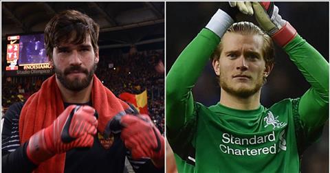 Số áo của Alisson ở Liverpool đã được xác nhận hình ảnh