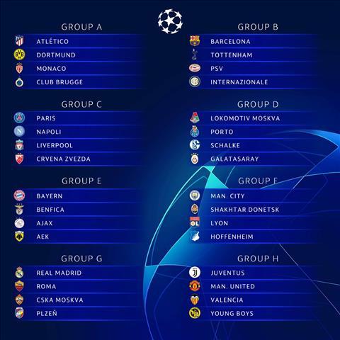 Cac bang dau o Champions League 2018/19