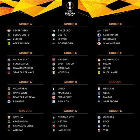 Kết quả bốc thăm vòng bảng Europa League 201819 Đại gia Premier League thở phào hình ảnh 2