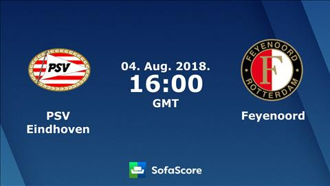 Nhận định PSV Eindhoven vs Feyenoord 23h ngày 48 Siêu cúp Hà Lan hình ảnh