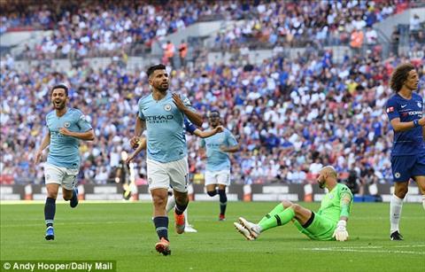 Kết quả Chelsea vs Man City trận đấu Siêu cúp Anh 2018 hôm nay hình ảnh
