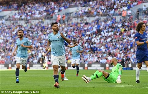 Sergio Aguero Chelsea vs Man City