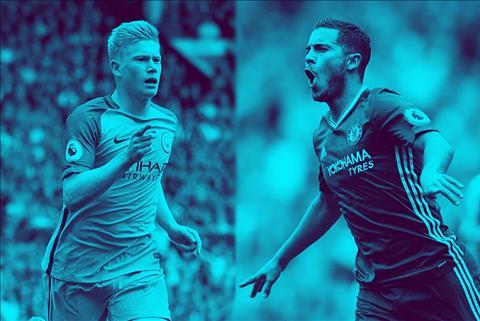Chelsea vs Man City Siêu Cúp thời mất giá, không phải mất vui! hình ảnh 2