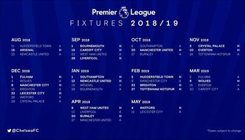 Nhận định Chelsea trước mùa giải 2018/19 Tấn công và Top 4 ảnh 7