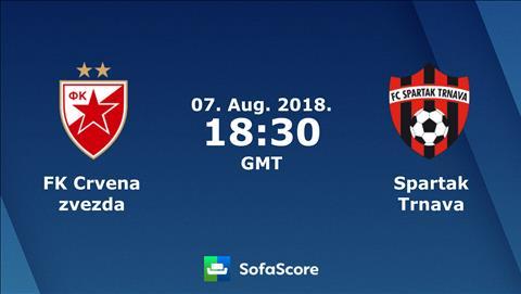 Nhận định Crvena Zvezda vs Trnava 01h30 ngày 88 Champions League hình ảnh