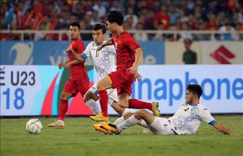 Kết quả U23 Việt Nam vs U23 Uzbekistan 19h30 ngày hôm nay 58 hình ảnh