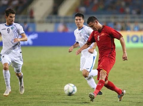Những điều rút ra sau trận U23 Việt Nam 1-1 U23 Uzbekistan hình ảnh 2