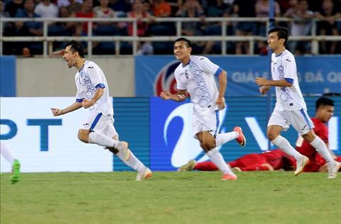 Những điều rút ra sau trận U23 Việt Nam 1-1 U23 Uzbekistan hình ảnh