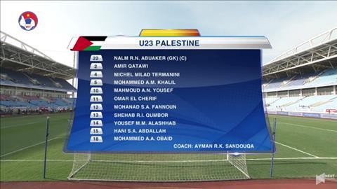 U23 Palestine 1-1 U23 Oman (KT) Bị gỡ hòa phút chót, U23 Palestine vẫn xếp thứ 2 chung cuộc ở giải U23 quốc tế hình ảnh 2