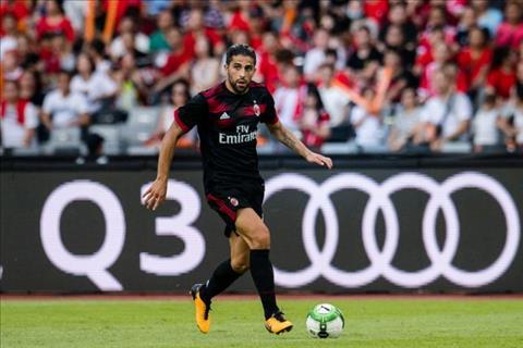 Milan khước từ đề nghị của Arsenal cho hậu vệ Ricardo Rodriguez hình ảnh