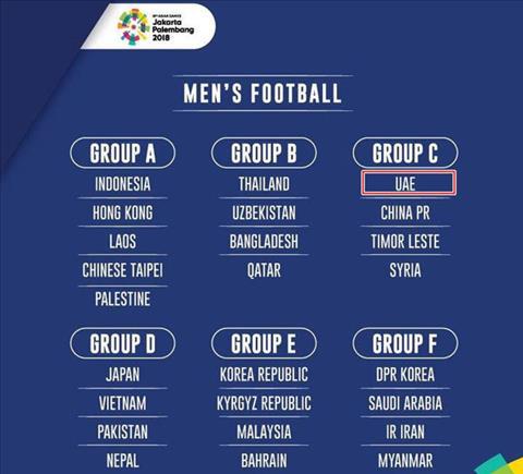 Lịch thi đấu và kết quả bóng đá nam Asiad 2018 hình ảnh