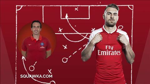 HLV Emery khiến NHM Arsenal buồn vui lẫn lộn hình ảnh