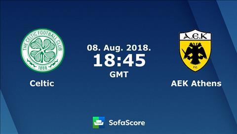 Nhận định Celtic vs AEK Athens 01h45 ngày 98 Champions League hình ảnh