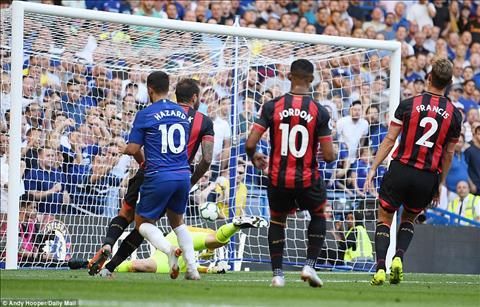 Dư âm Chelsea vs Bournemouth vòng 4 Ngoại hạng Anh hình ảnh