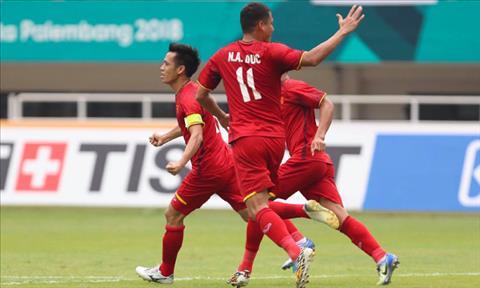 Olympic Viet Nam Olympic UAE