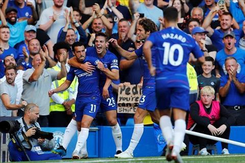 Chelsea vs Bournemouth 2-0