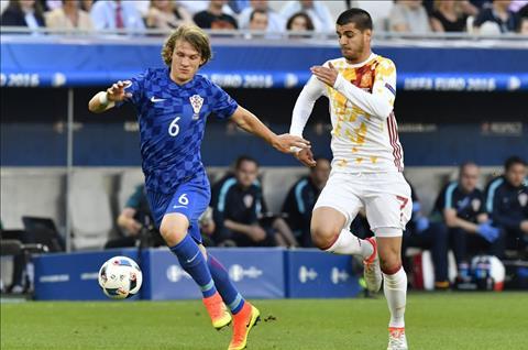 Croatia vs TBN Morata