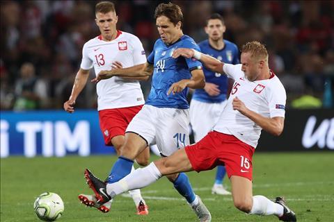Italia vs Ba Lan Chiesa
